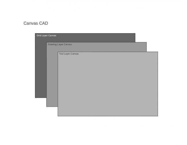 Canvas CAD [JoelDare com]